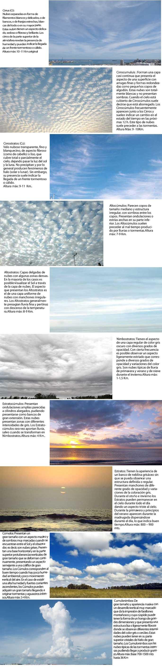Aspecto De Las Nubes Clasificación De Las Nubes Por Forma Y Altura Meteorología Apuntes Náuticos Portada Masmar